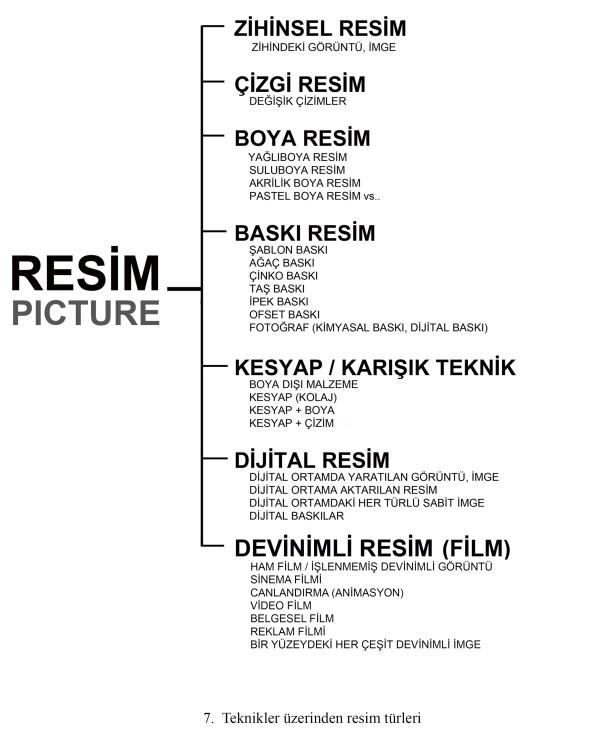 7_RESiM_gruplama_YENi_web
